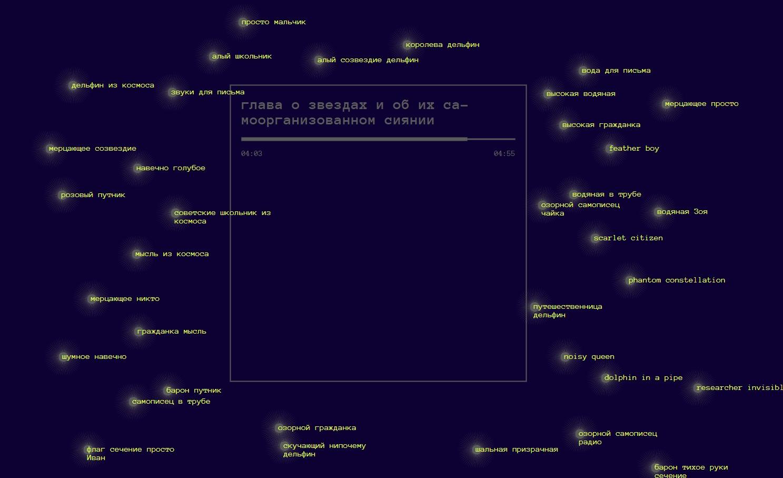 Скриншот одной из глав «Спектакля в коробочке»