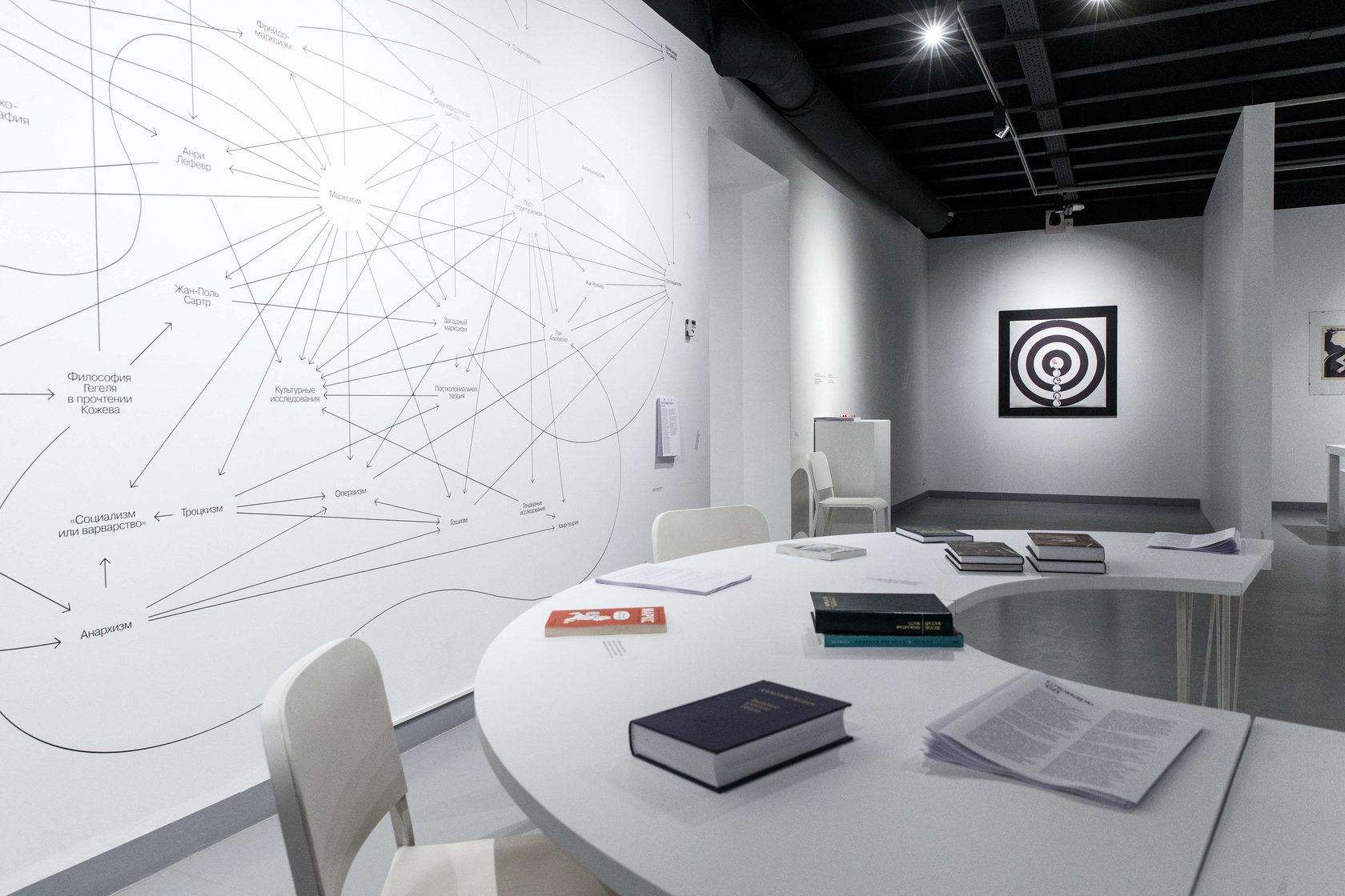 Выставочный проект «Запрещено запрещать» (ММСИ, 2018-2019), вид экспозиции. фото - MMOMA