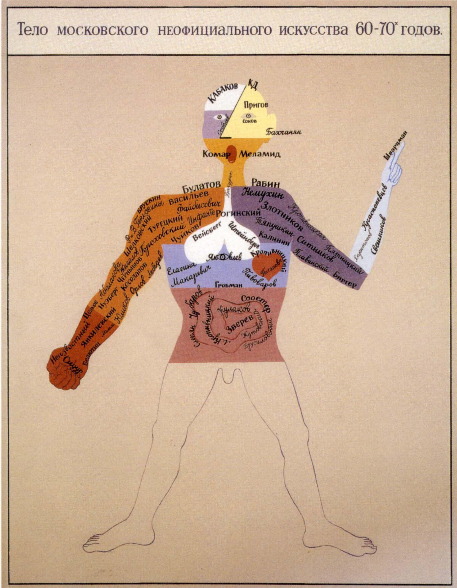Виктор Пивоваров. Тело московского неофициального искусства 60-70-х годов, 2002