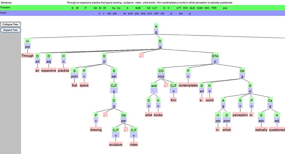 Строение типичного предложения на МХА.