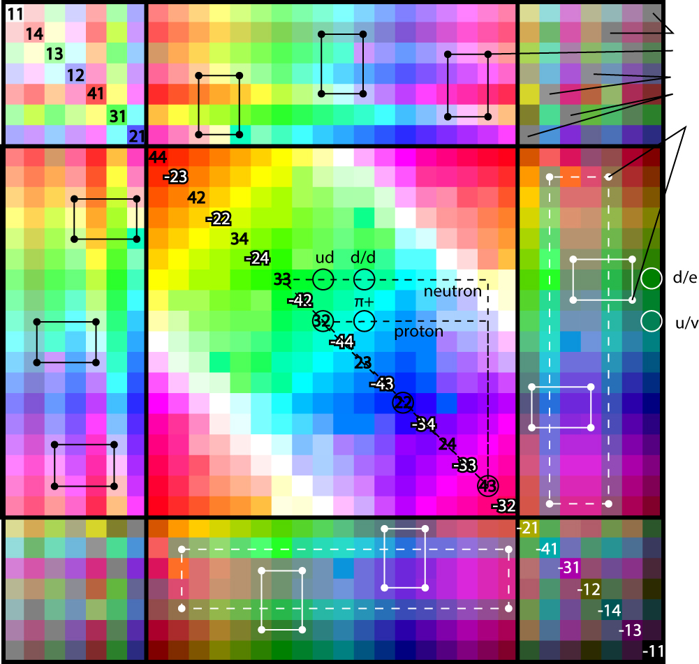 Рисунок 30. Карта цвета.