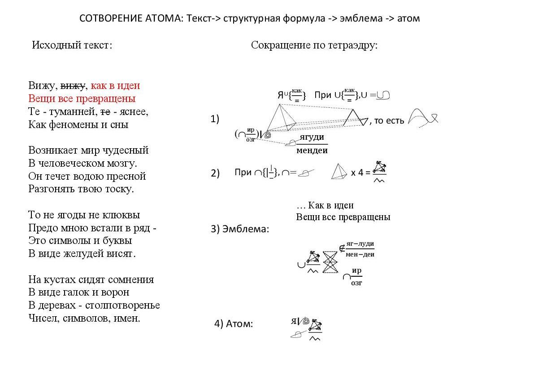 Сотворение атома по стихотворению Николая Алейникова ***.