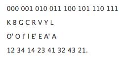 Соотетствие элементов квантового регистра квантового компьютера, базовых цетов, терминов анлитики Аристотеля и сочетаний