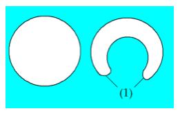 Рис. 3. Деформация сферы