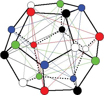 Рисунок 62 (повтор). Додекаэдр - пространство 12 вариантов взаимного расположения 5 стихий мышления (5 тетраэдров). Конце