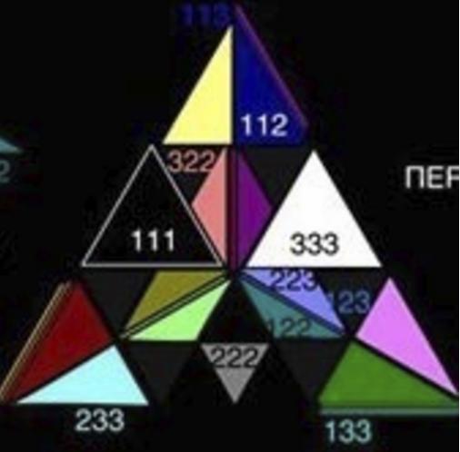 Семиотические знаки в терминах цвета и формы треугольников, прагматическая картина мира.