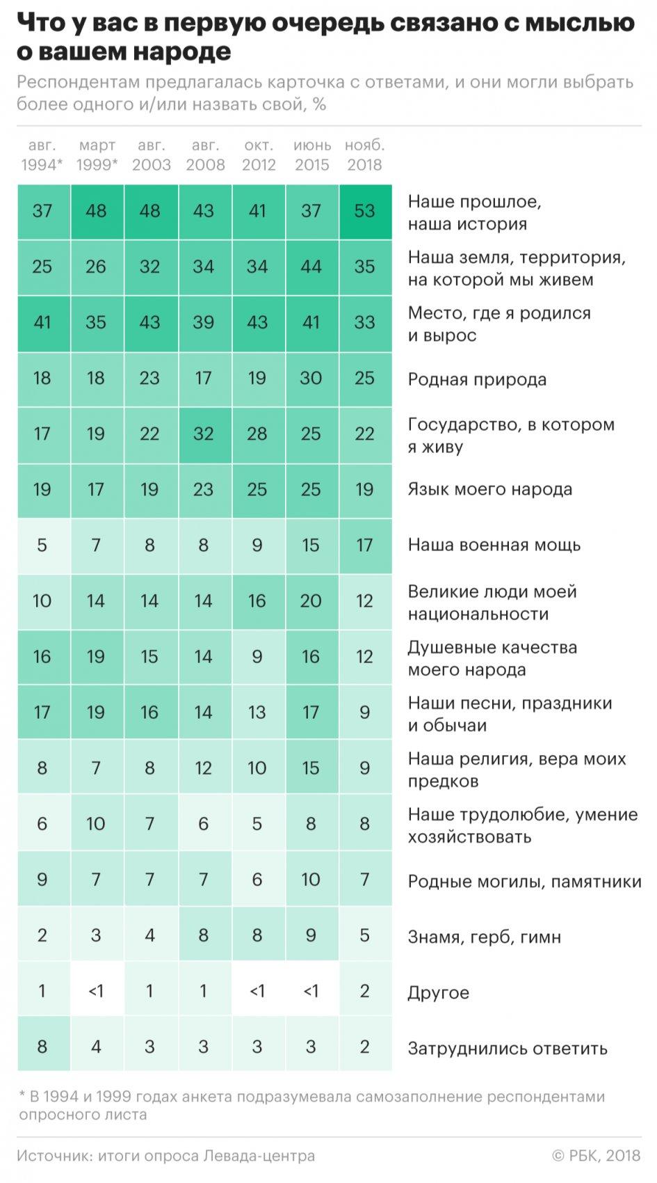 https://www.rbc.ru/politics/17/01/2019/5c3db1849a794706d8ed9ad5