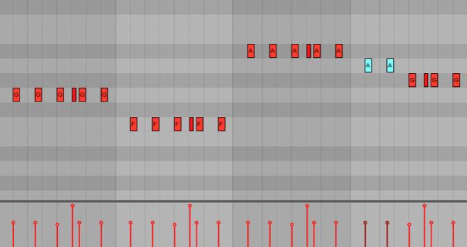 <b>Пример 4: партия баса с изменением ритмического рисунка инот (выделены голубым)</b>