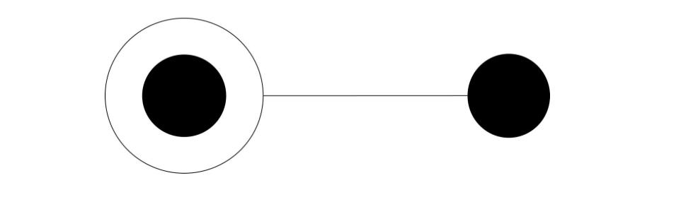 Черным кругом я обозначаю сам объект искусства и его воспроизведенное изображение, окружностью — ауру объекта.