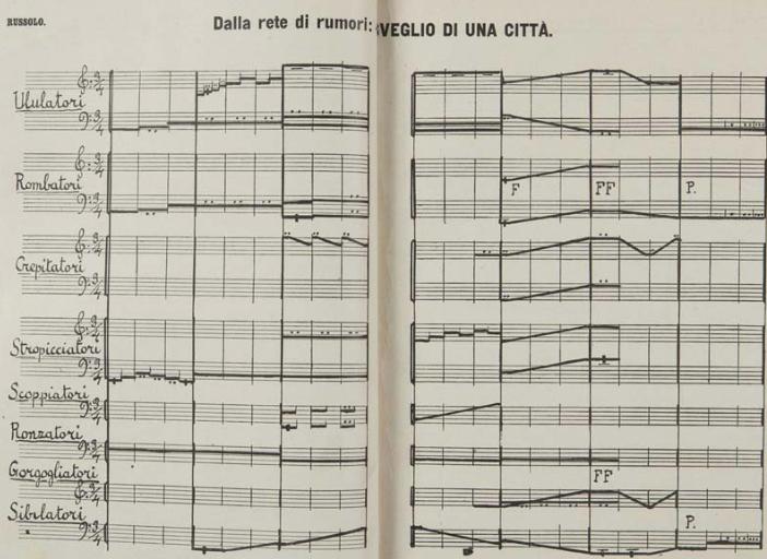 «Risveglio di una Citta», или «Пробуждение города» (1914-й год)
