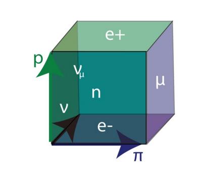 Рисунок 1. Атом.
