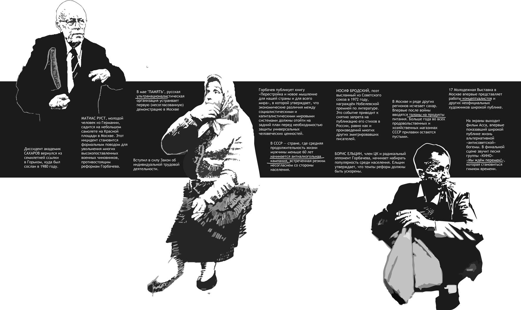 Хроники перестройки. Графика Н. Олейникова; концепция, исследование и реализация «Что делать?» (Т. Кэмпбелл, Н. Олейников