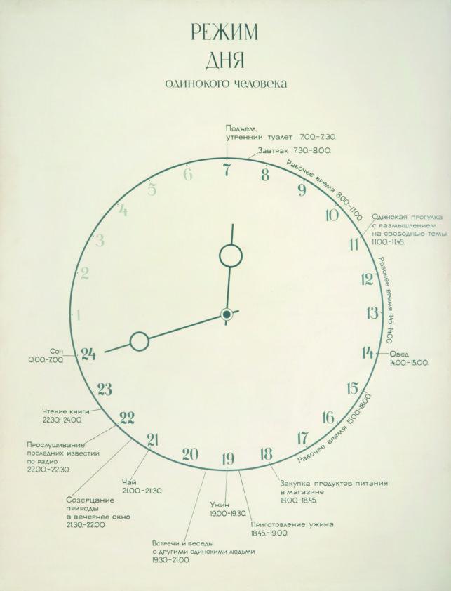 Режим дня одинокого человека, 1975 Эмаль, оргалит, 170×130 cм