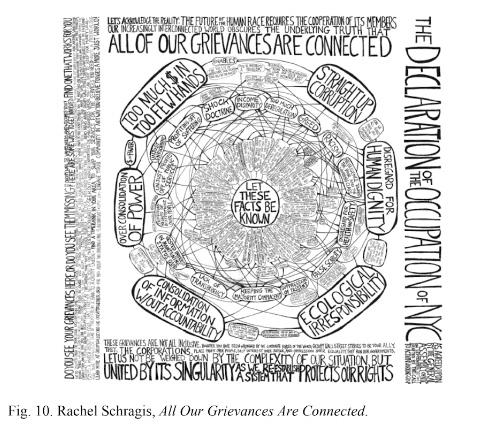 Из книги Critical Cartography of Art and Visuality in the Global Age под ред. Nasheli Jiménez del Val
