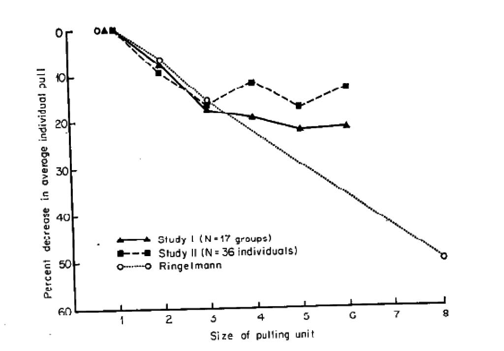 График взят из статьи Ingham et al. 1974
