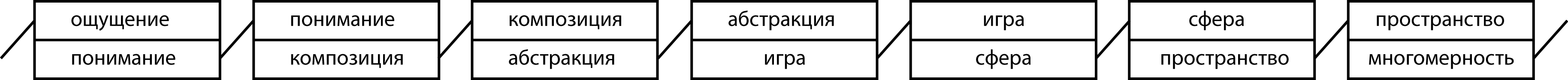 Пример блокчейн пространства картины.