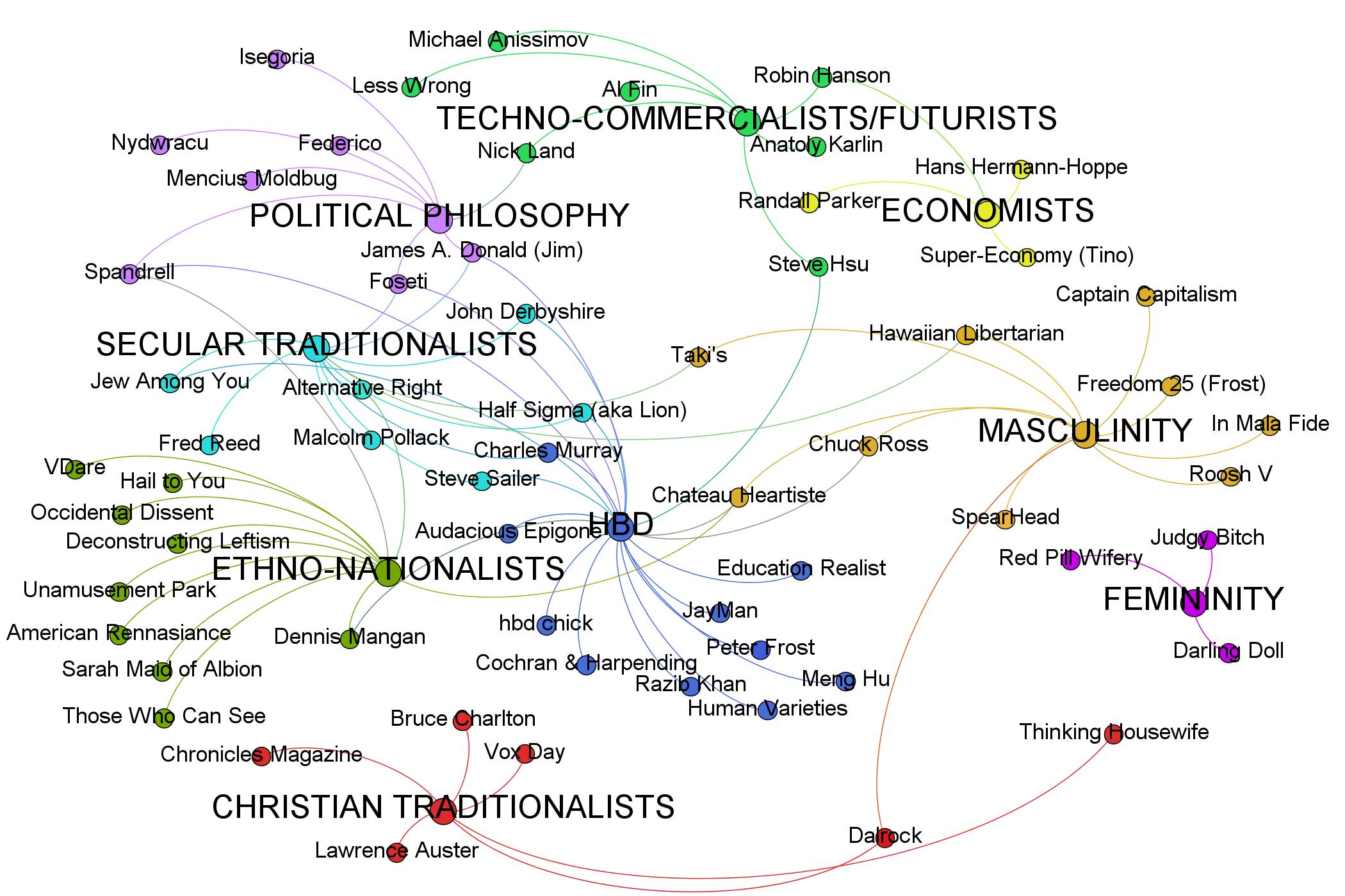 Карта Неореакции