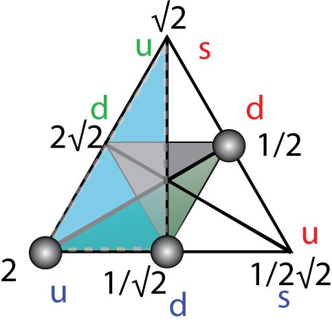 """Рисунок 49. """"Эйнштейновы числа"""" и кварки."""